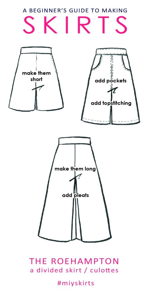 roehampton culottes
